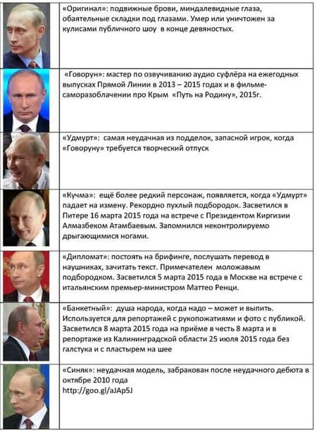 таблица с двойниками Путина